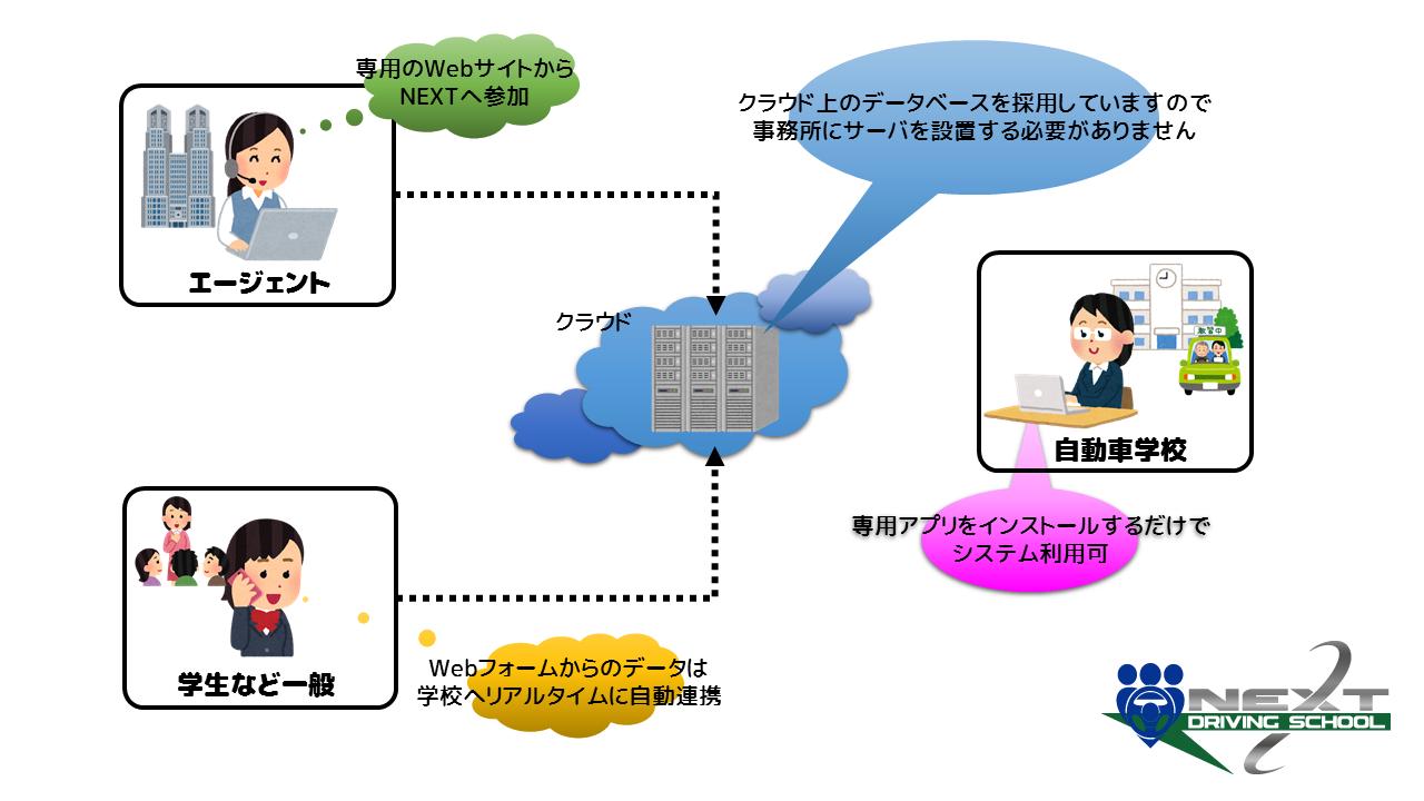 HP_導入イメージ